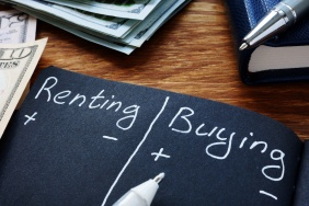 Renting vs Buying Pros and Cons